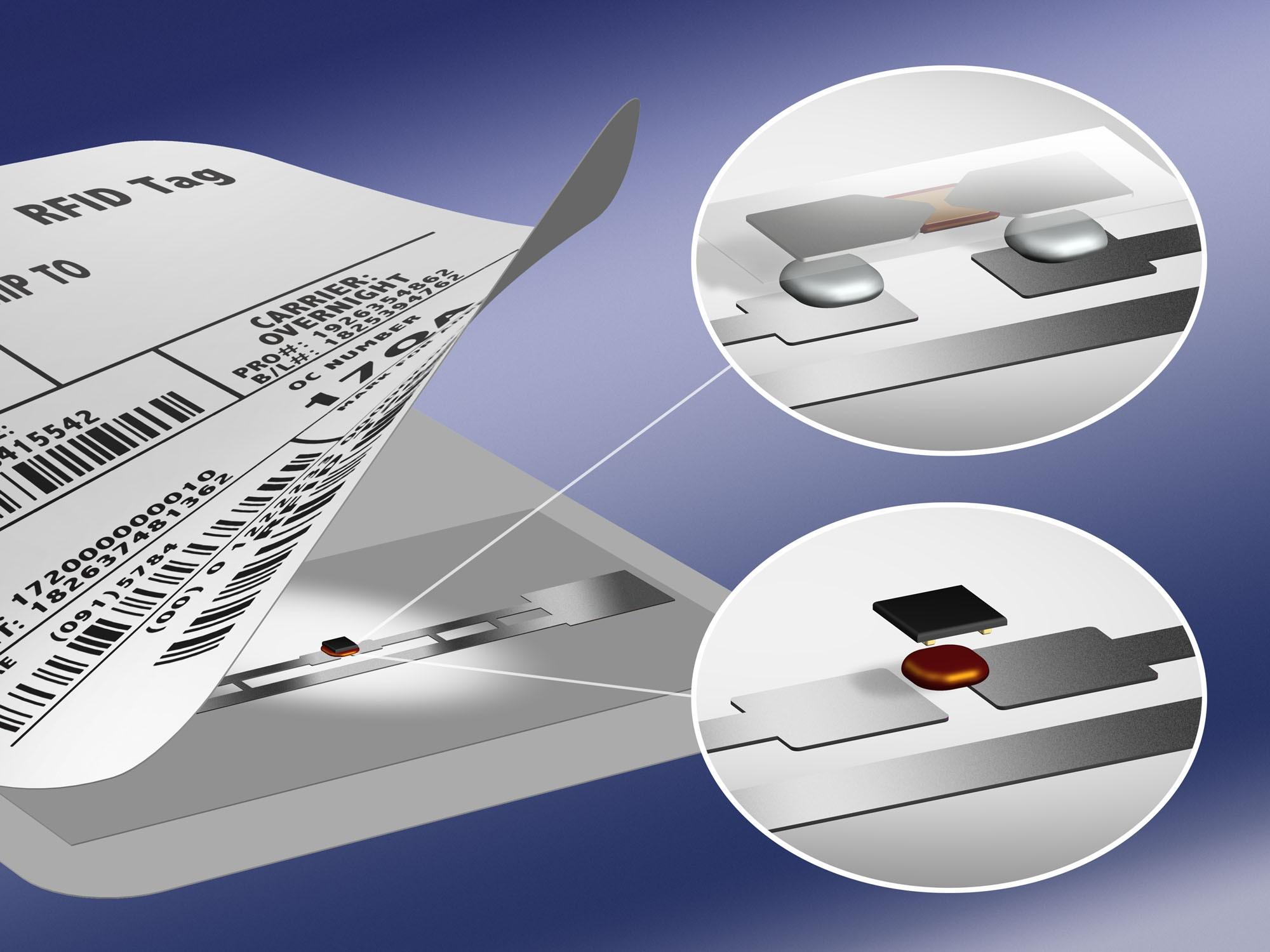 Áp dụng công nghệ RFID vào thẻ VETC